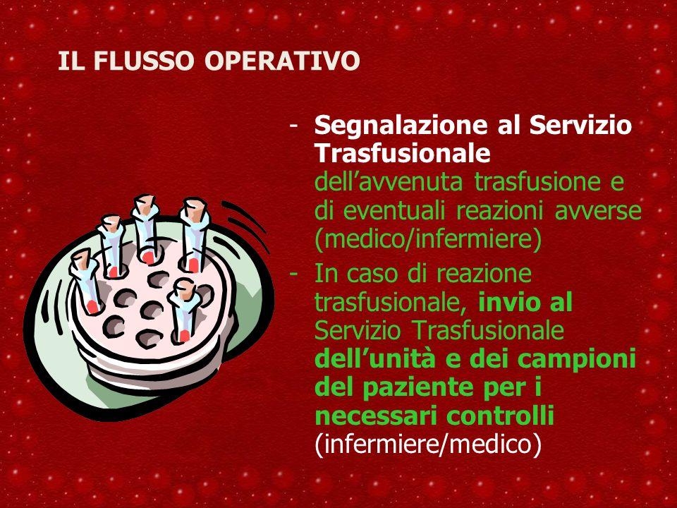 IL FLUSSO OPERATIVO Segnalazione al Servizio Trasfusionale dell'avvenuta trasfusione e di eventuali reazioni avverse (medico/infermiere)