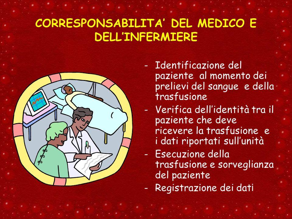 CORRESPONSABILITA' DEL MEDICO E DELL'INFERMIERE