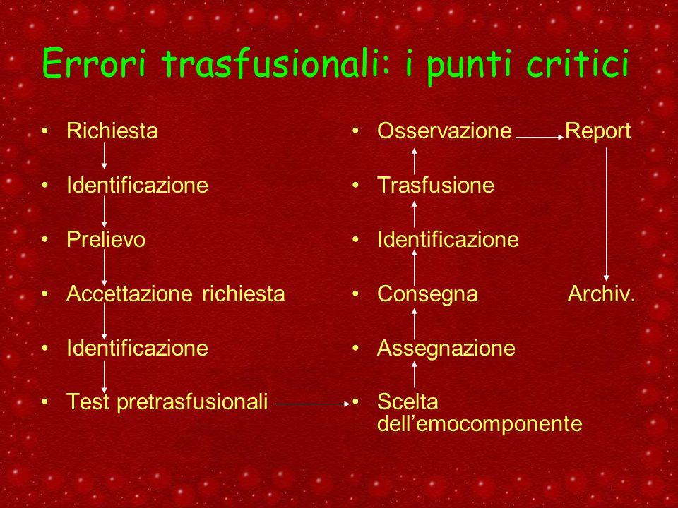 Errori trasfusionali: i punti critici