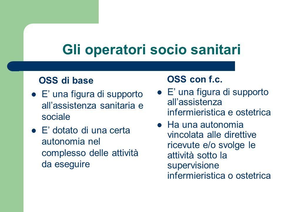 Gli operatori socio sanitari