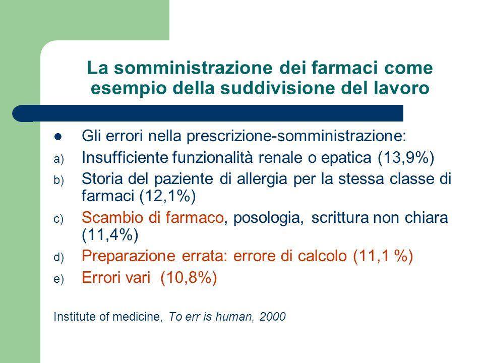 La somministrazione dei farmaci come esempio della suddivisione del lavoro