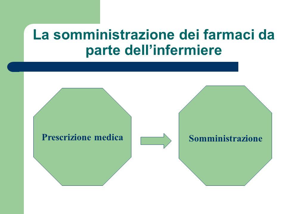 La somministrazione dei farmaci da parte dell'infermiere