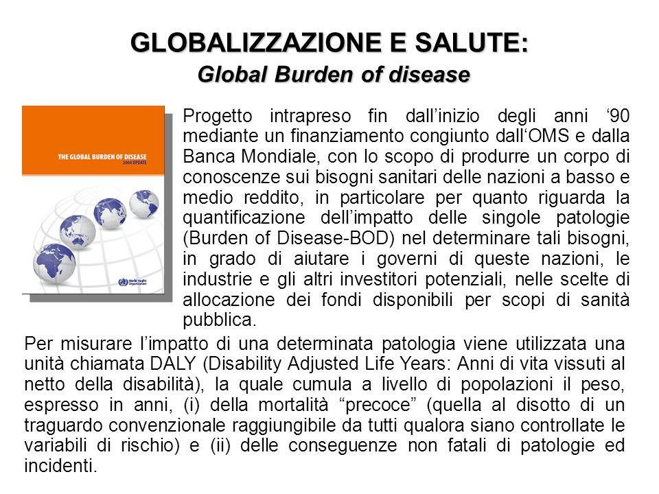 GLOBALIZZAZIONE E SALUTE: Global Burden of disease