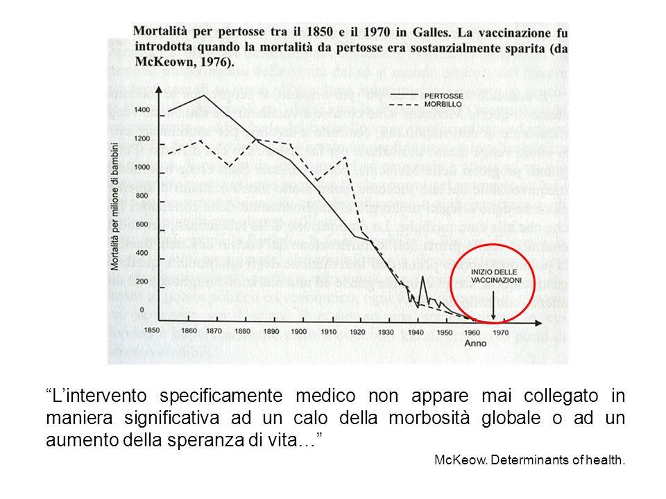 L'intervento specificamente medico non appare mai collegato in maniera significativa ad un calo della morbosità globale o ad un aumento della speranza di vita…