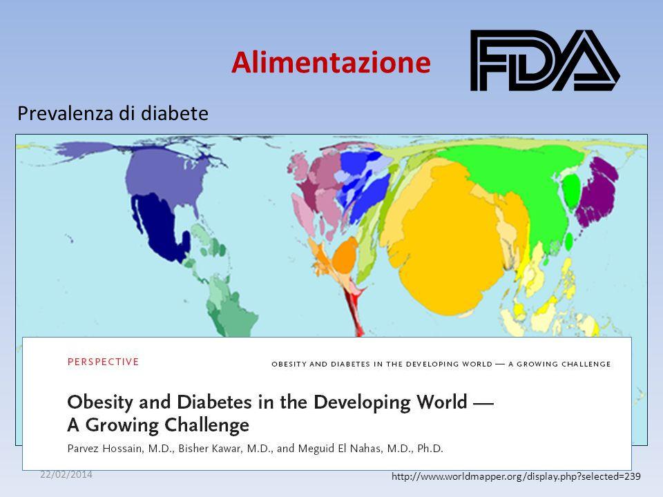 Alimentazione Prevalenza di diabete 27/03/2017