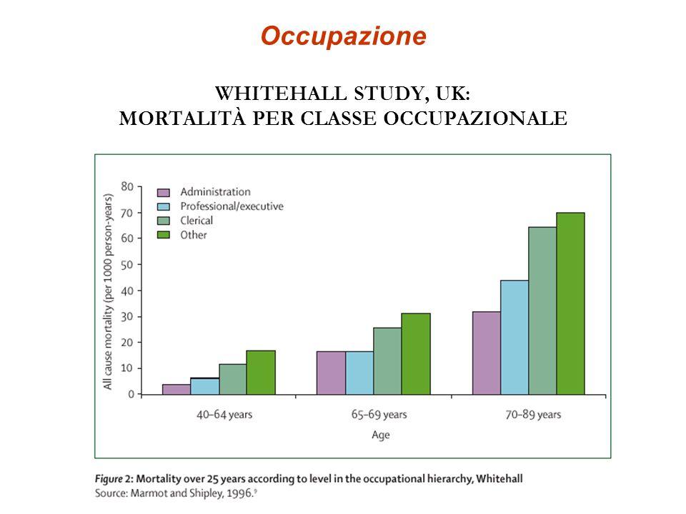 WHITEHALL STUDY, UK: MORTALITÀ PER CLASSE OCCUPAZIONALE