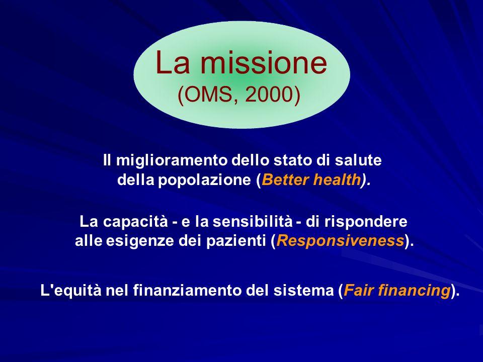 La missione (OMS, 2000) della popolazione (Better health).