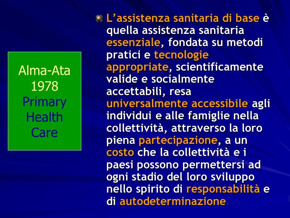 Alma-Ata 1978 Primary Health Care