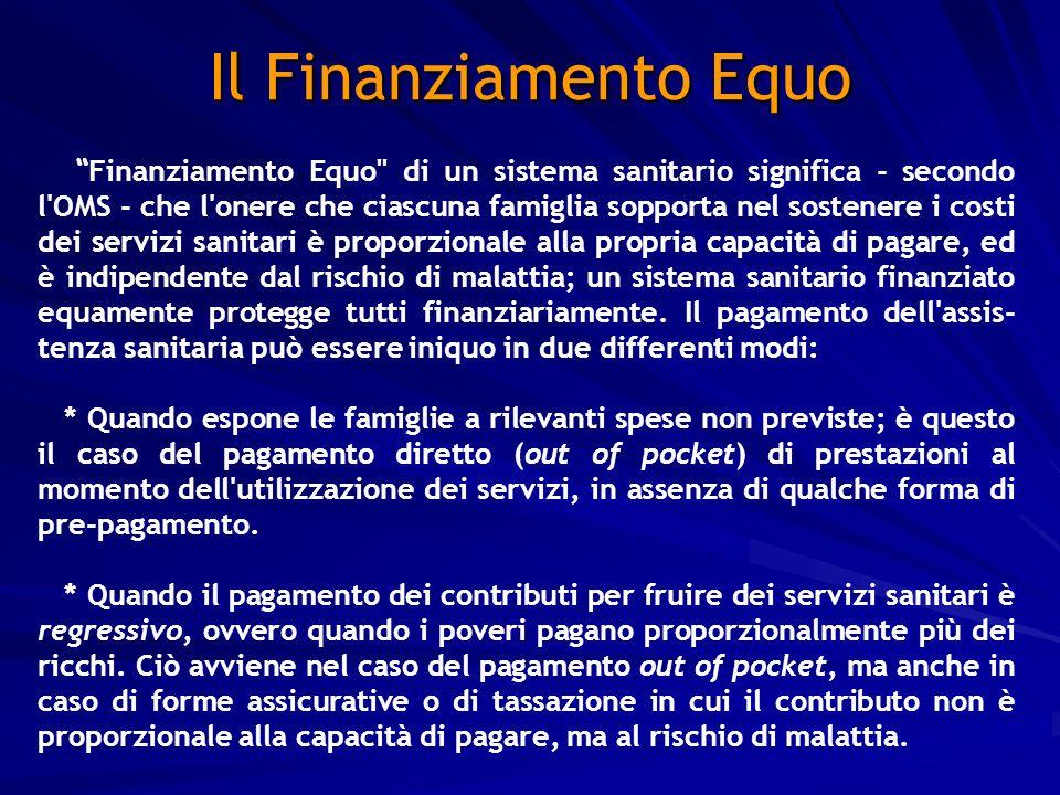 Il Finanziamento Equo