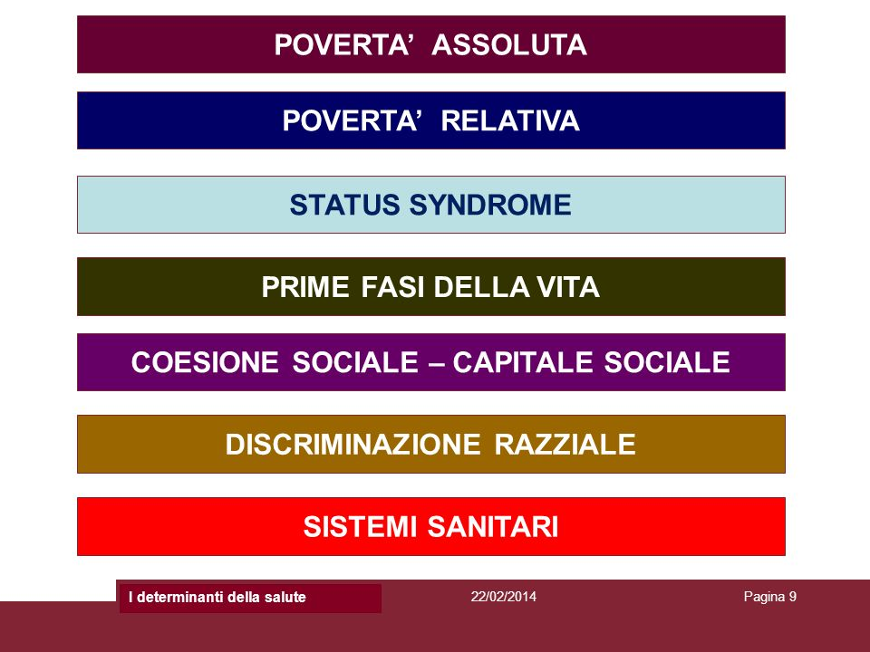 COESIONE SOCIALE – CAPITALE SOCIALE DISCRIMINAZIONE RAZZIALE