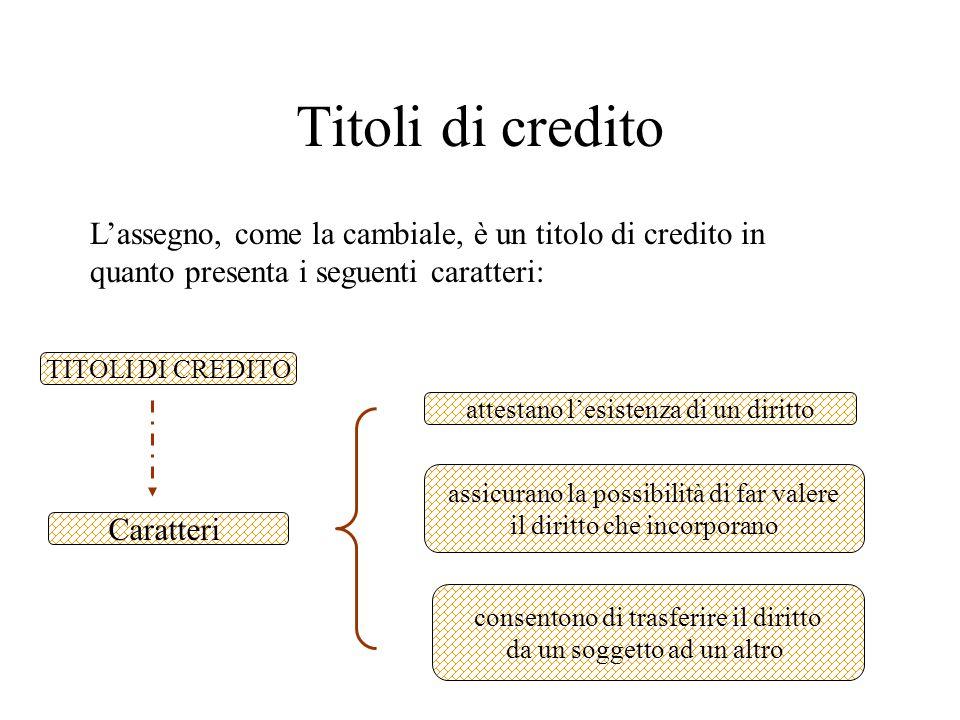 Titoli di creditoL'assegno, come la cambiale, è un titolo di credito in quanto presenta i seguenti caratteri:
