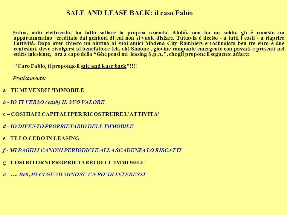 SALE AND LEASE BACK: il caso Fabio