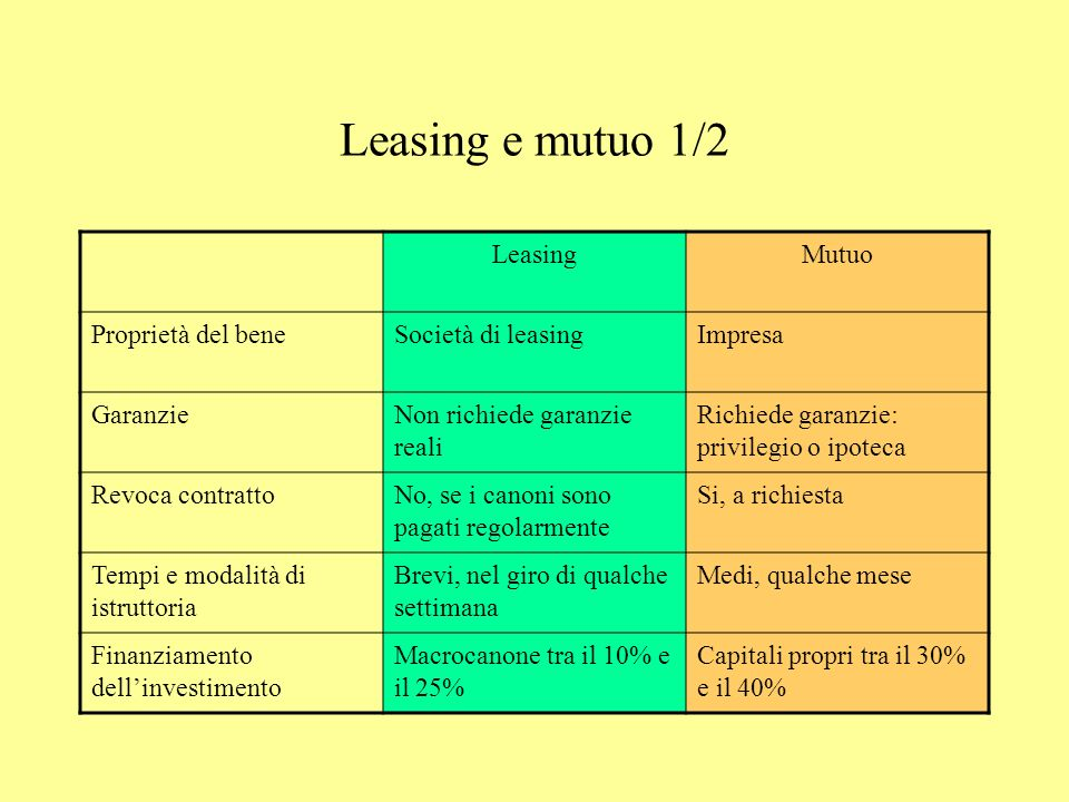 Leasing e mutuo 1/2 Leasing Mutuo Proprietà del bene
