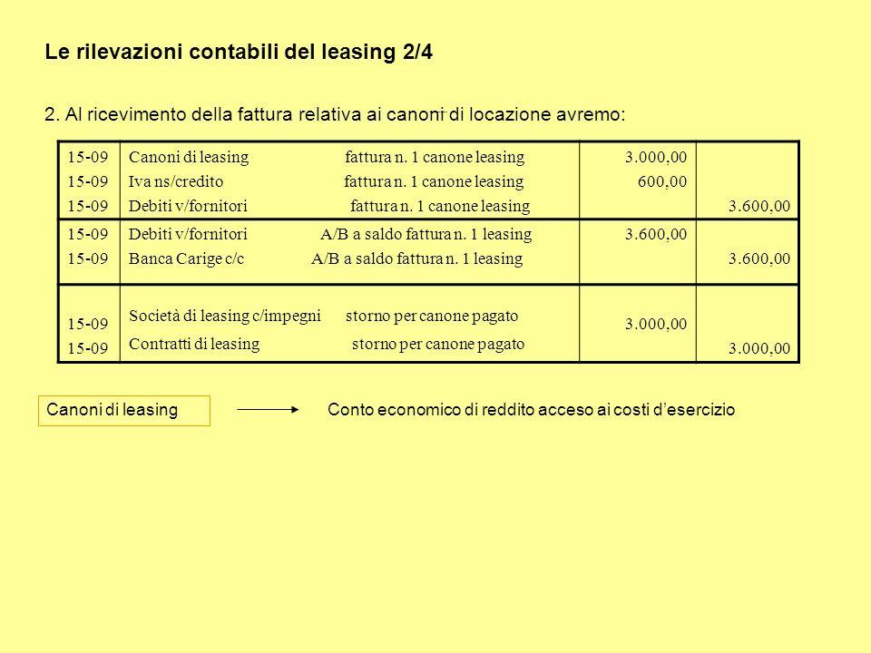 Le rilevazioni contabili del leasing 2/4