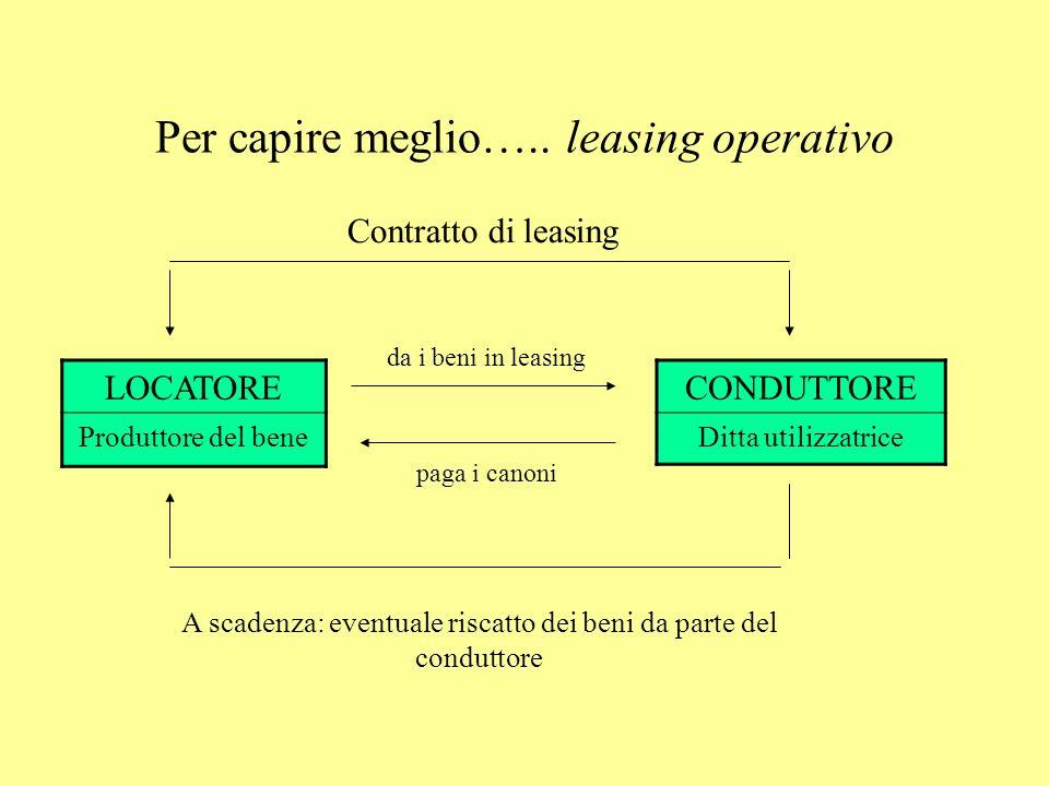 Per capire meglio….. leasing operativo