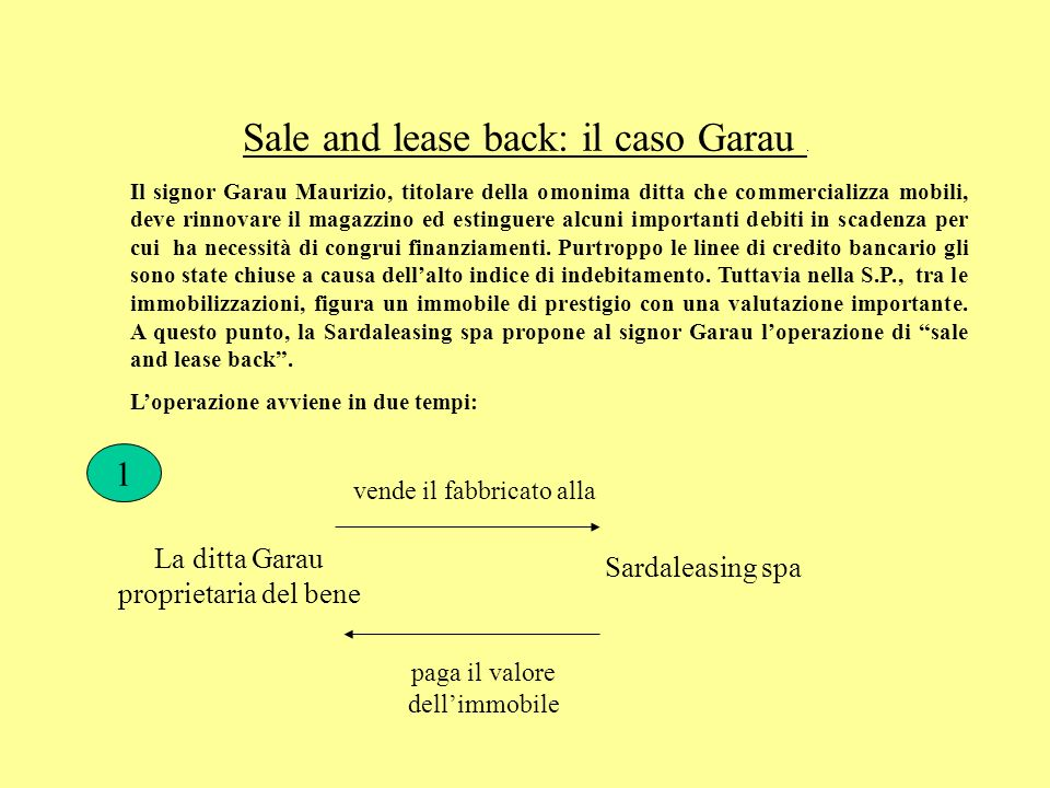 Sale and lease back: il caso Garau 1