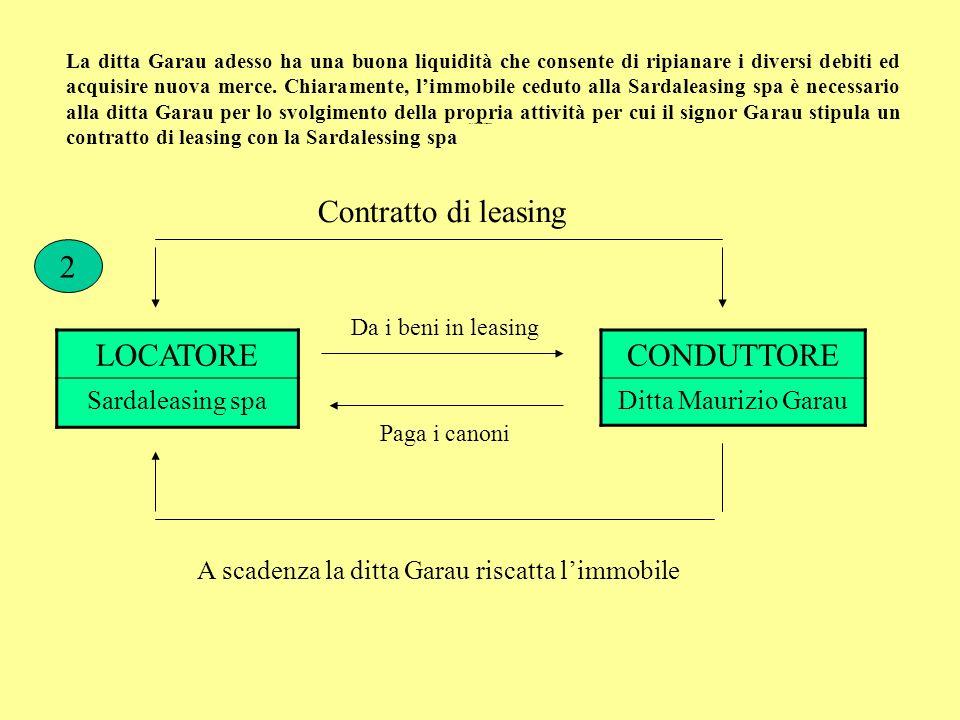 Sale and lease back: il caso Garau 2