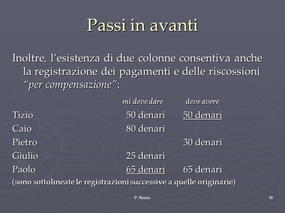 Passi in avanti Inoltre, l'esistenza di due colonne consentiva anche la registrazione dei pagamenti e delle riscossioni per compensazione :