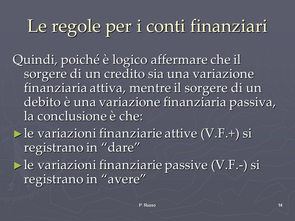 Le regole per i conti finanziari