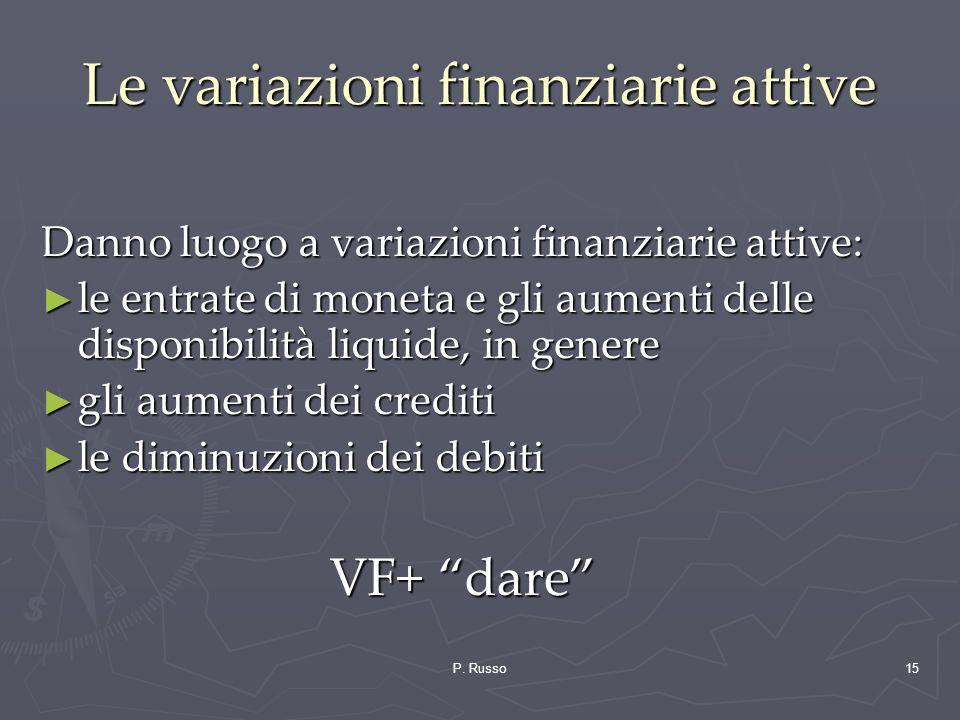 Le variazioni finanziarie attive