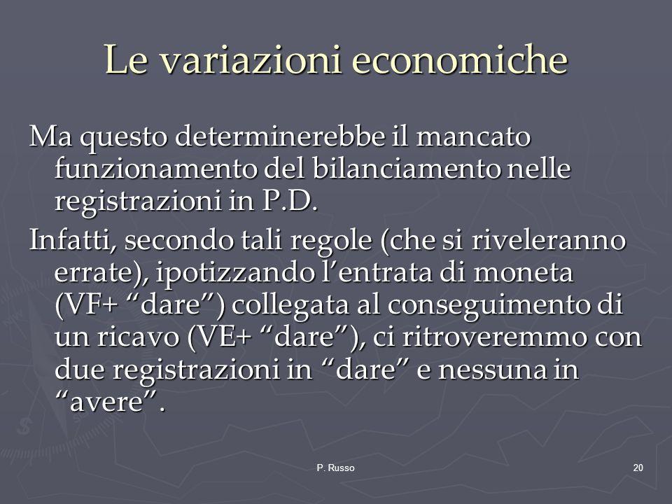 Le variazioni economiche