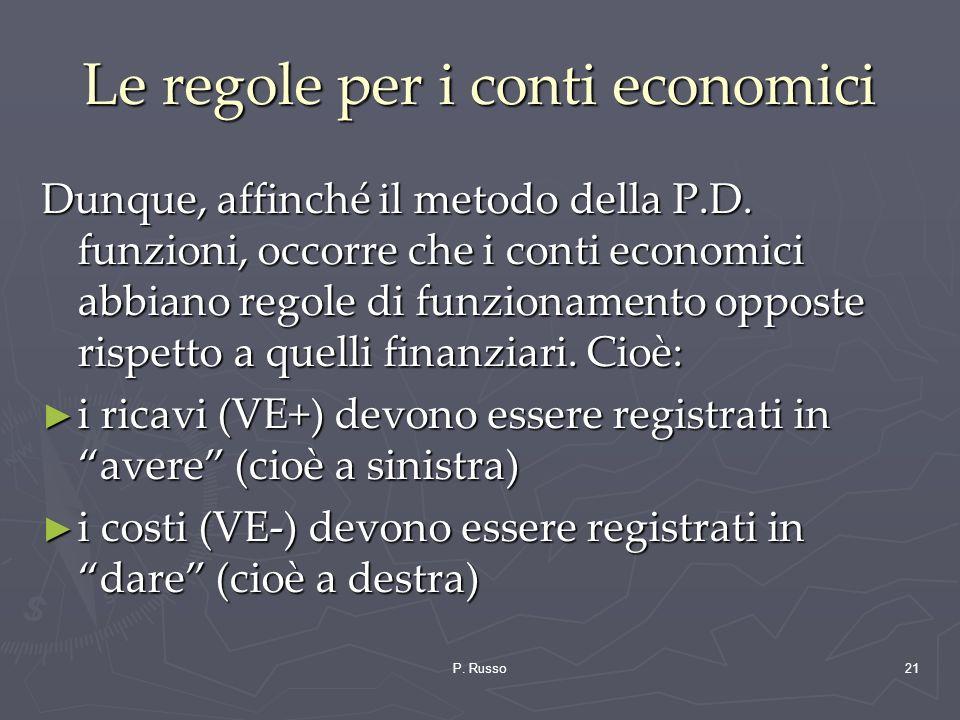 Le regole per i conti economici