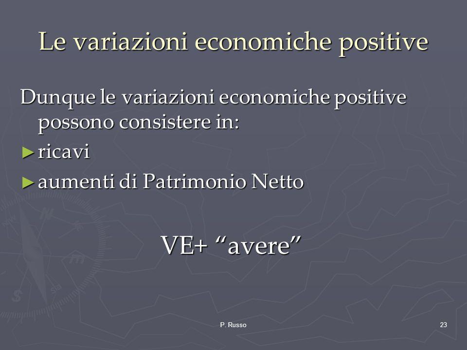 Le variazioni economiche positive