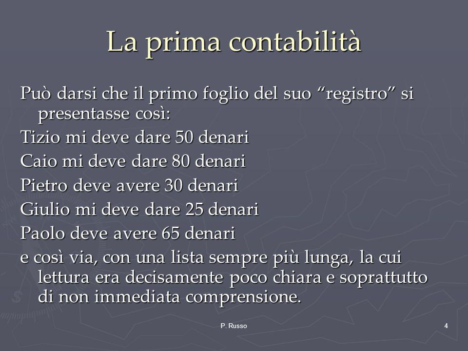 La prima contabilità Può darsi che il primo foglio del suo registro si presentasse così: Tizio mi deve dare 50 denari.