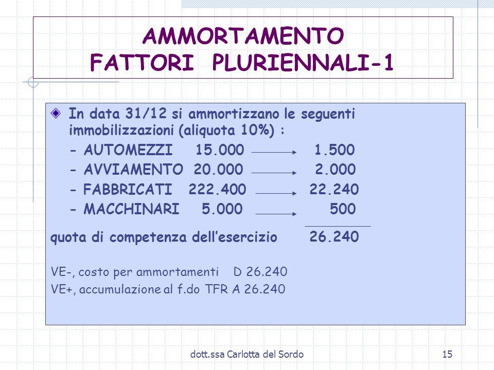 AMMORTAMENTO FATTORI PLURIENNALI-1