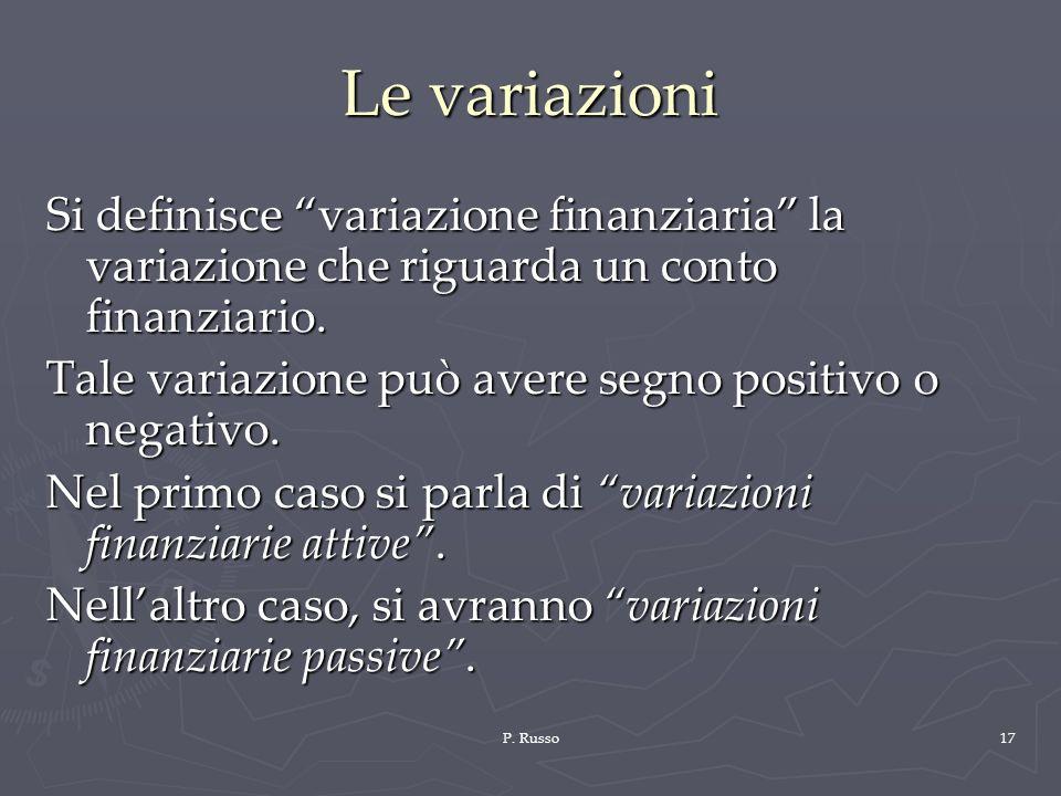 Le variazioni Si definisce variazione finanziaria la variazione che riguarda un conto finanziario.