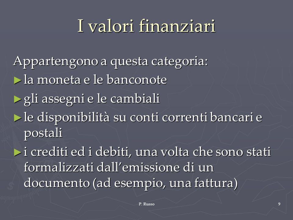 I valori finanziari Appartengono a questa categoria: