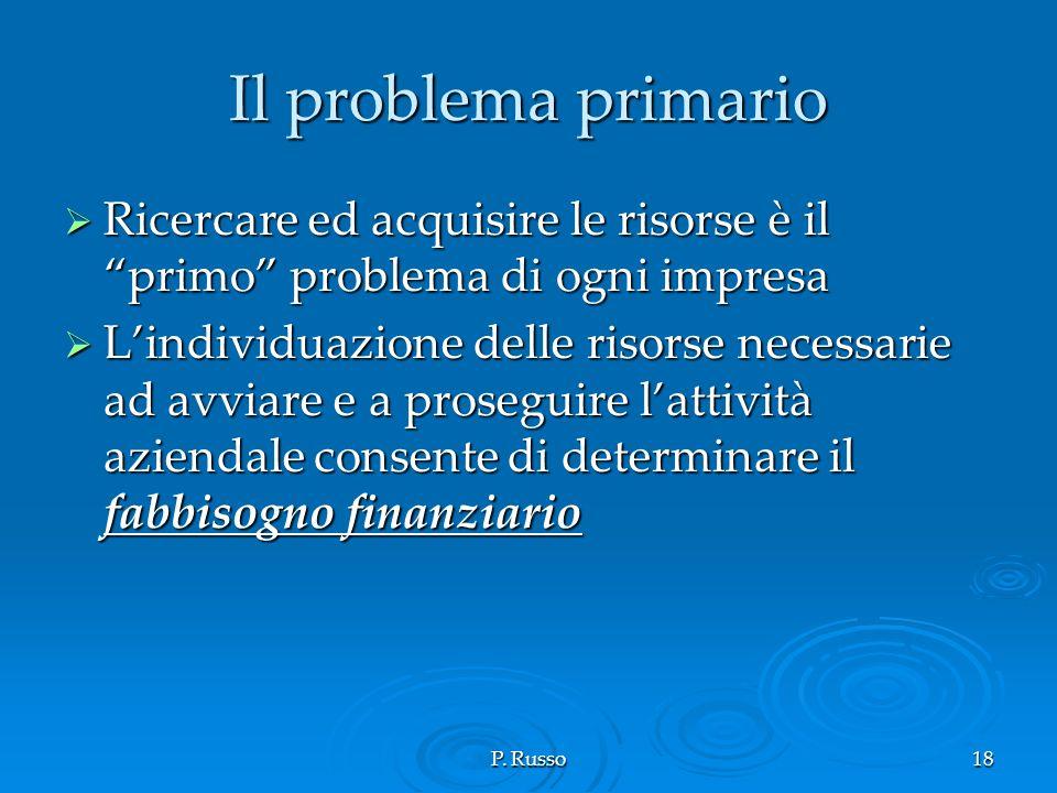 Il problema primario Ricercare ed acquisire le risorse è il primo problema di ogni impresa.
