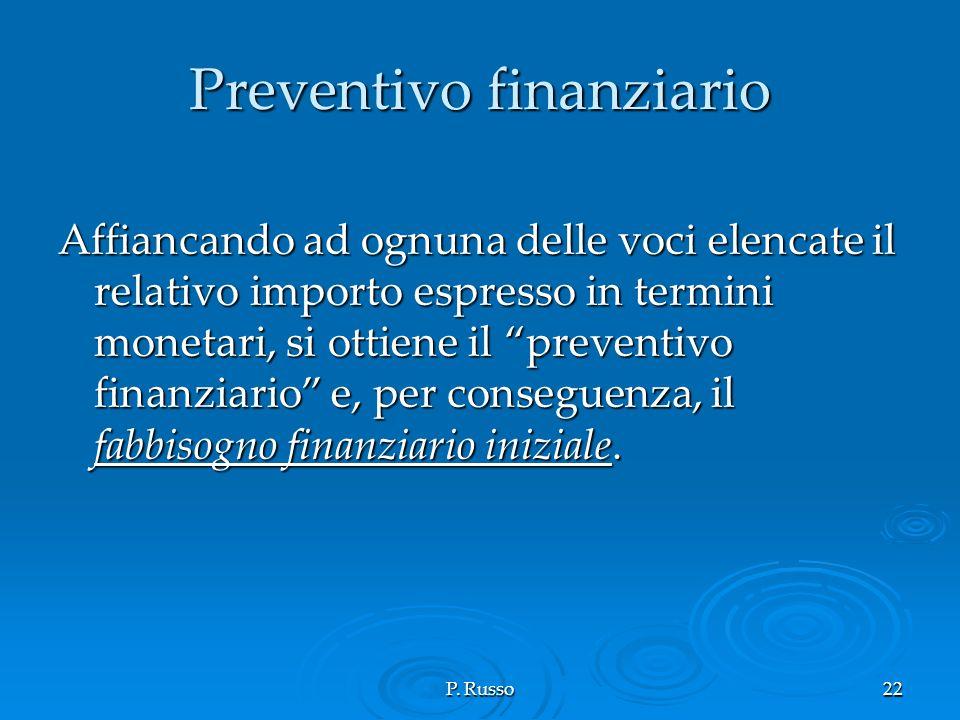 Preventivo finanziario