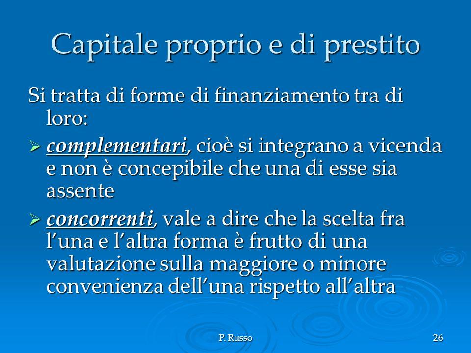 Capitale proprio e di prestito