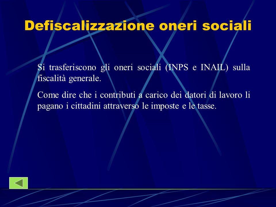 Defiscalizzazione oneri sociali