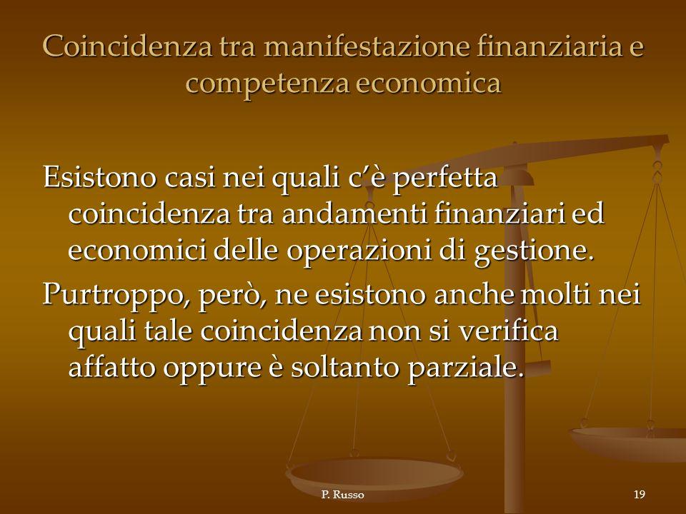 Coincidenza tra manifestazione finanziaria e competenza economica