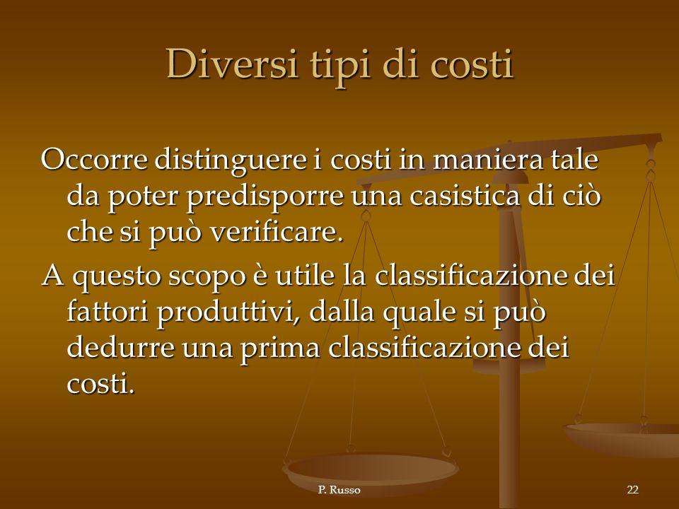 Diversi tipi di costi Occorre distinguere i costi in maniera tale da poter predisporre una casistica di ciò che si può verificare.