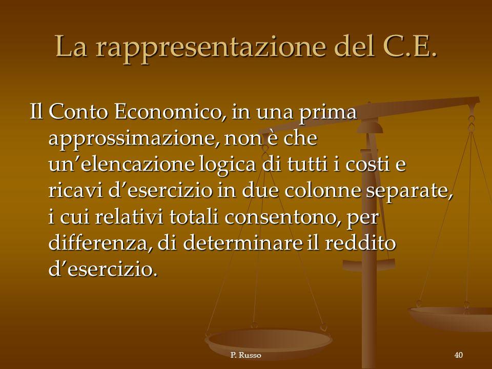 La rappresentazione del C.E.