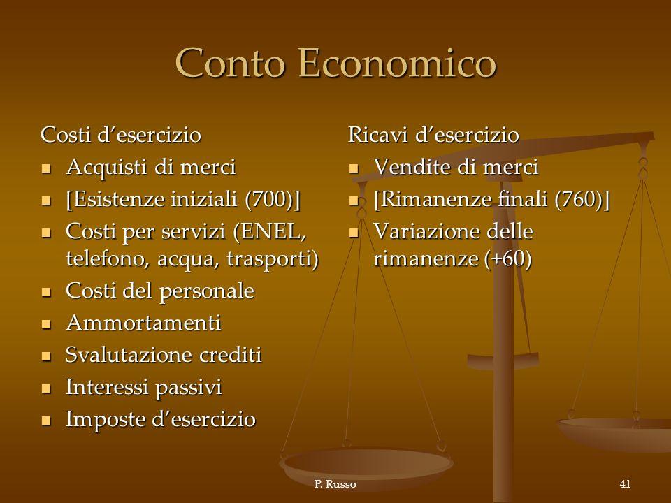 Conto Economico Costi d'esercizio Acquisti di merci