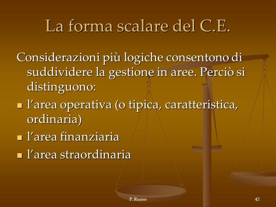 La forma scalare del C.E. Considerazioni più logiche consentono di suddividere la gestione in aree. Perciò si distinguono: