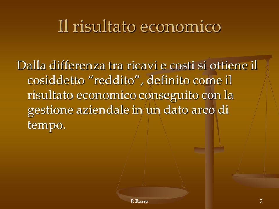 Il risultato economico