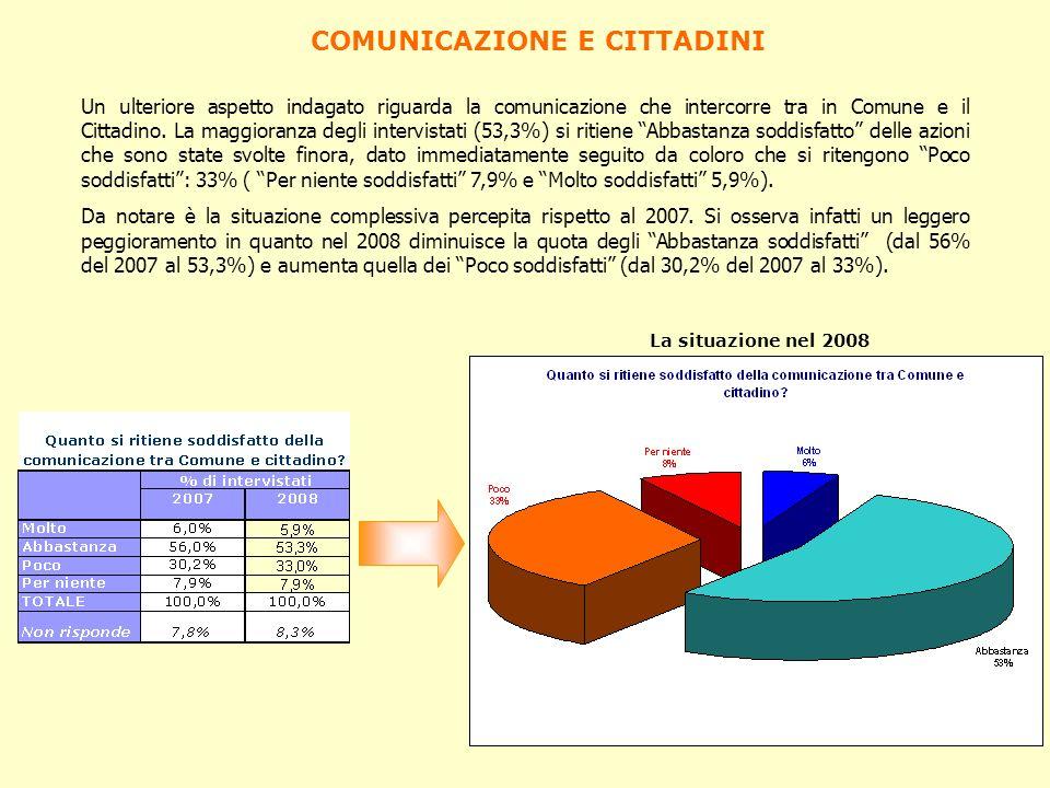 COMUNICAZIONE E CITTADINI