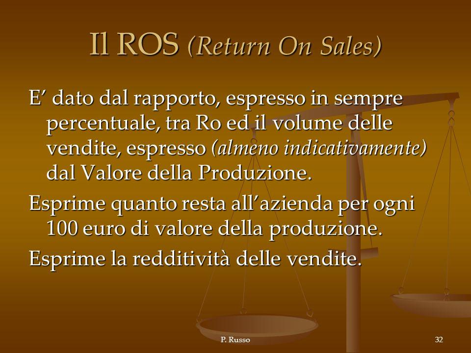 Il ROS (Return On Sales)