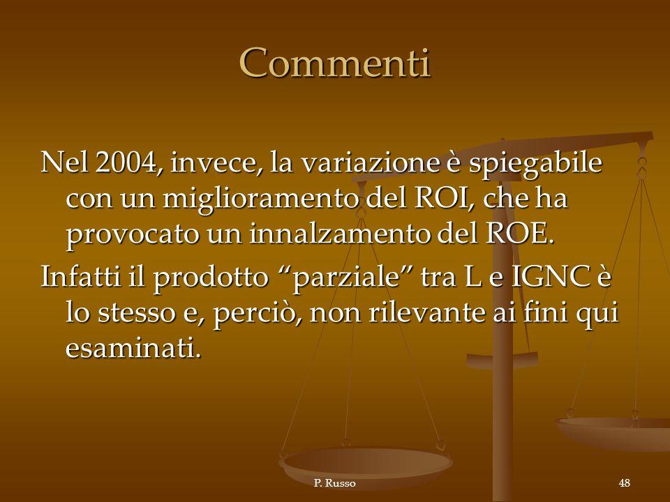Commenti Nel 2004, invece, la variazione è spiegabile con un miglioramento del ROI, che ha provocato un innalzamento del ROE.