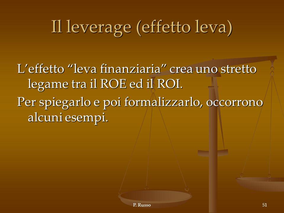 Il leverage (effetto leva)