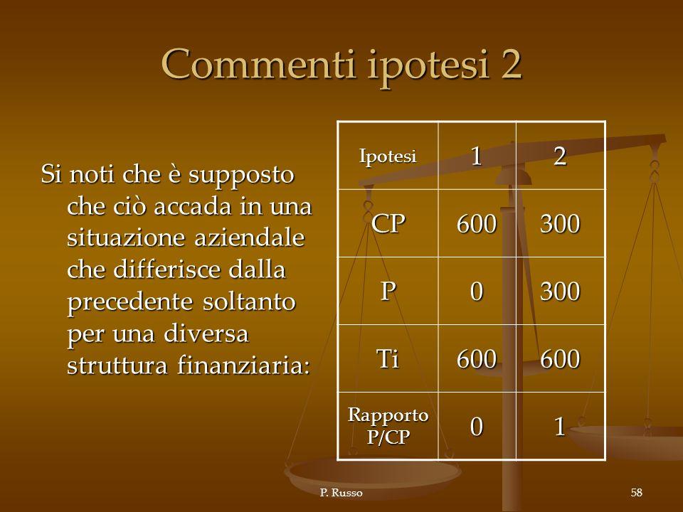 Commenti ipotesi 2 1 2 CP 600 300 P Ti