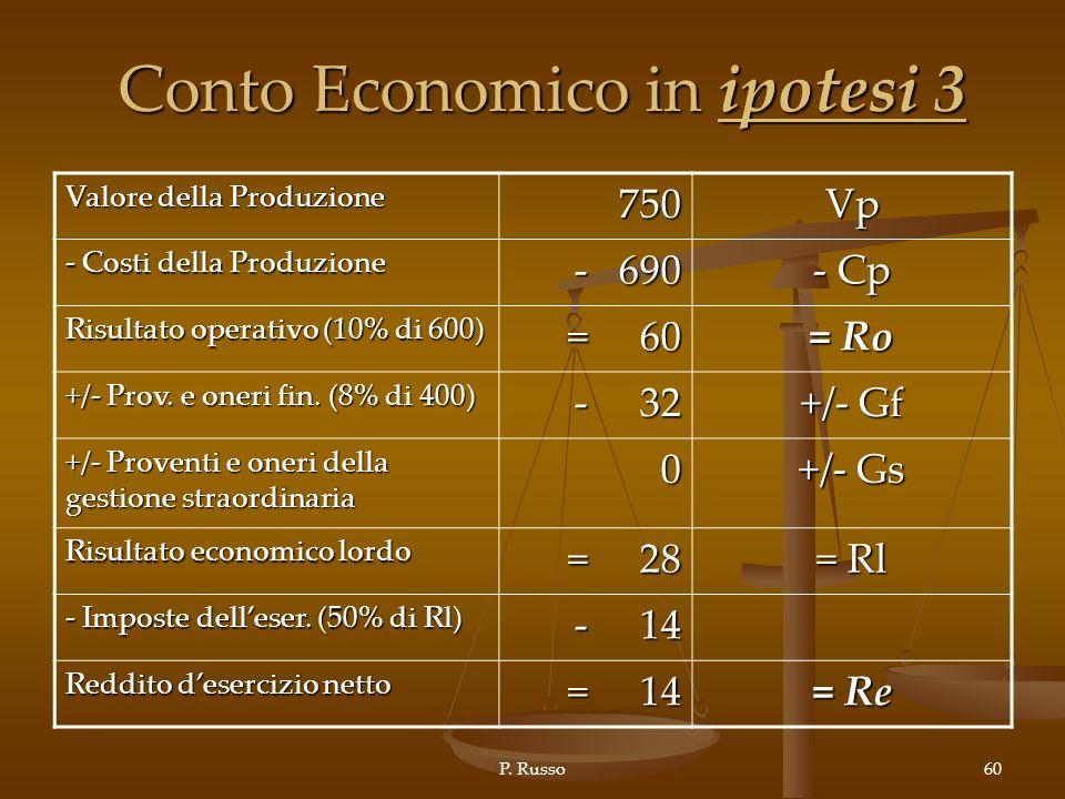Conto Economico in ipotesi 3