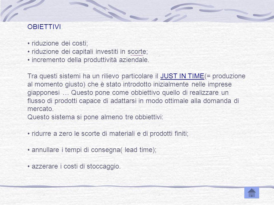 Nuovi sistemi di gestione della produzione (outsourcing, Just in time)