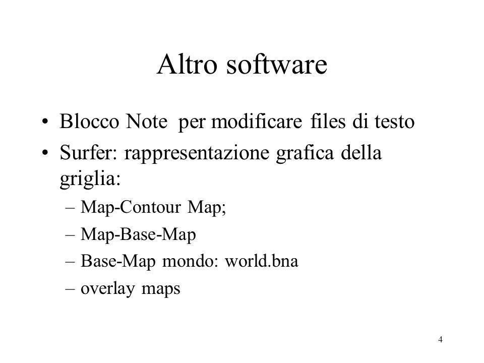 Altro software Blocco Note per modificare files di testo