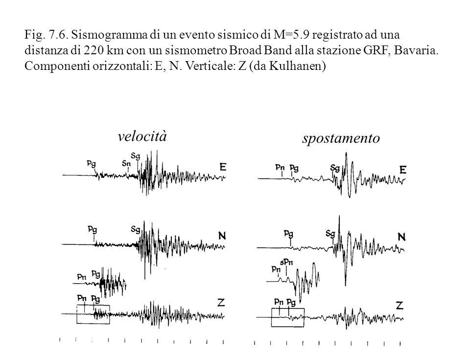 Fig. 7. 6. Sismogramma di un evento sismico di M=5